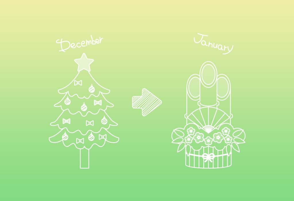 クリスマスと正月 12月と1月